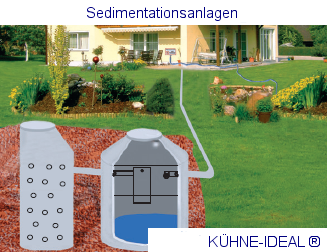 Sedimentationsanlagen KÜHNE-IDEAL®